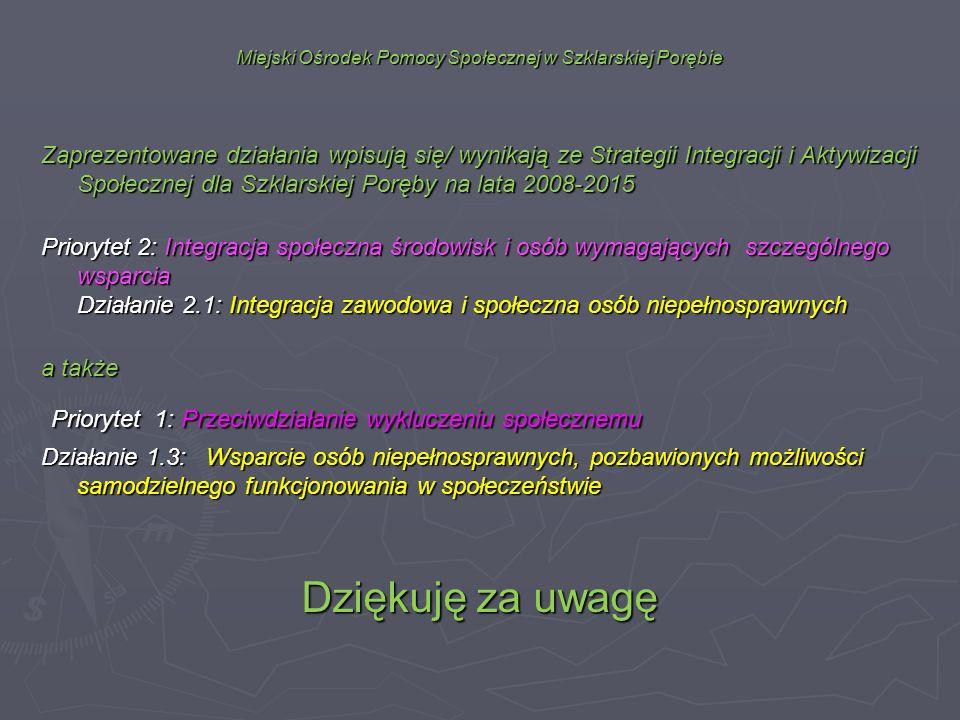 Miejski Ośrodek Pomocy Społecznej w Szklarskiej Porębie