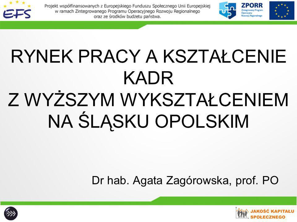 Dr hab. Agata Zagórowska, prof. PO