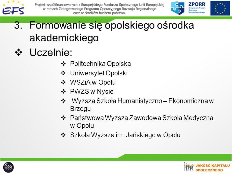 Formowanie się opolskiego ośrodka akademickiego Uczelnie: