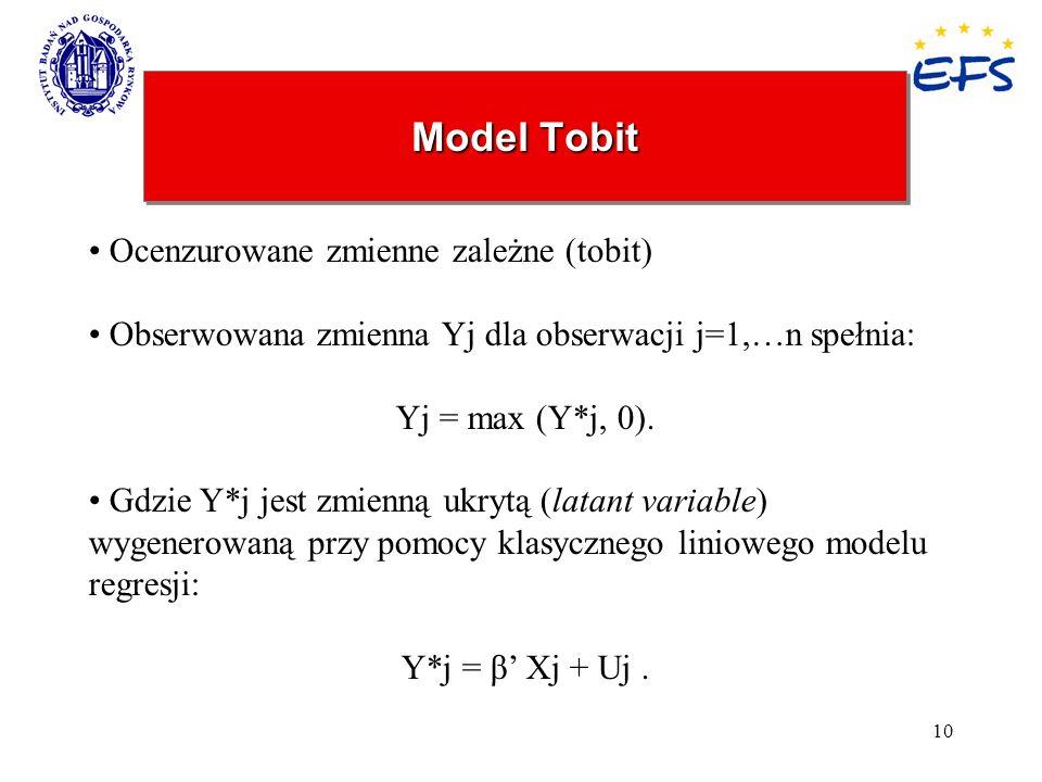 Model Tobit Ocenzurowane zmienne zależne (tobit)