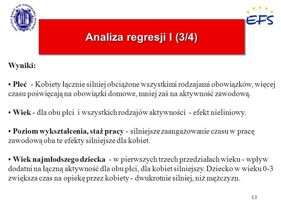 Analiza regresji I (3/4) Wyniki: