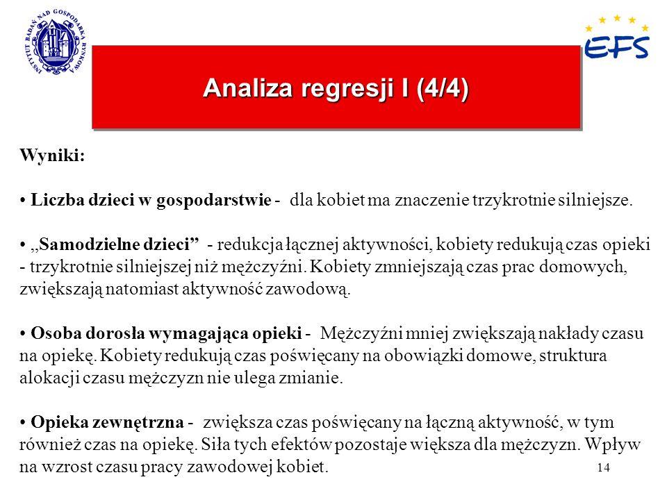 Analiza regresji I (4/4) Wyniki: