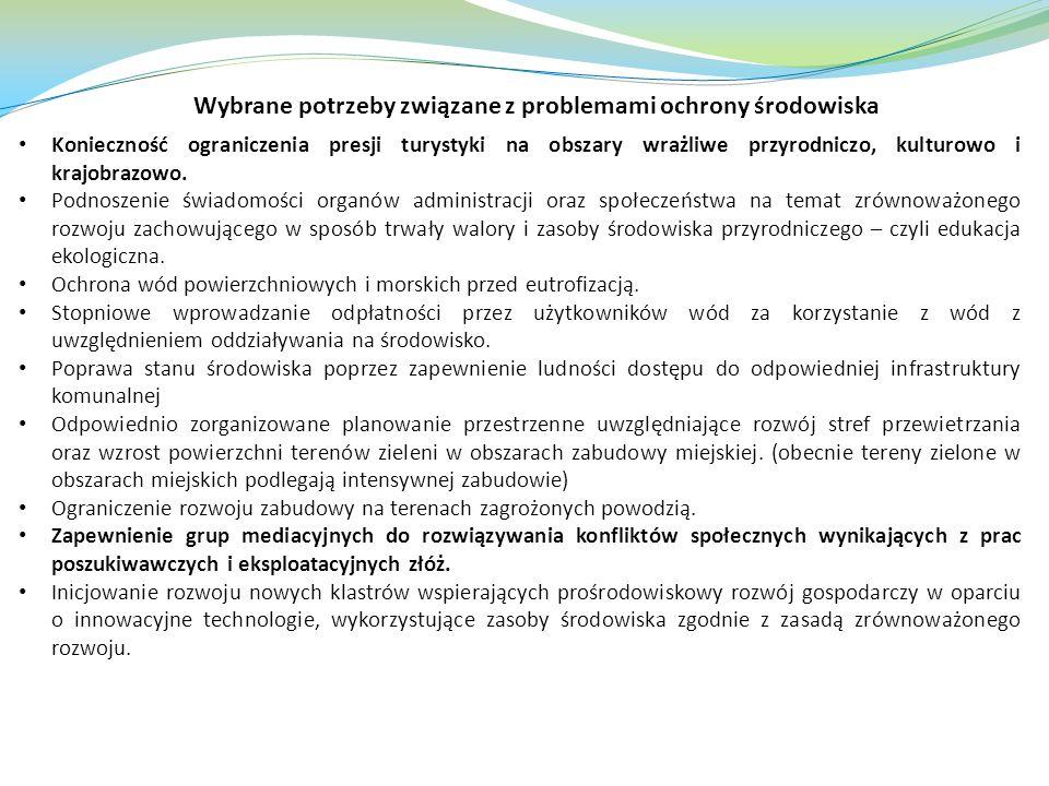 Wybrane potrzeby związane z problemami ochrony środowiska