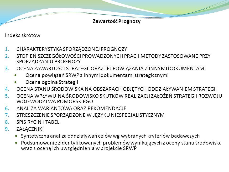 Zawartość Prognozy Indeks skrótów. CHARAKTERYSTYKA SPORZĄDZONEJ PROGNOZY.