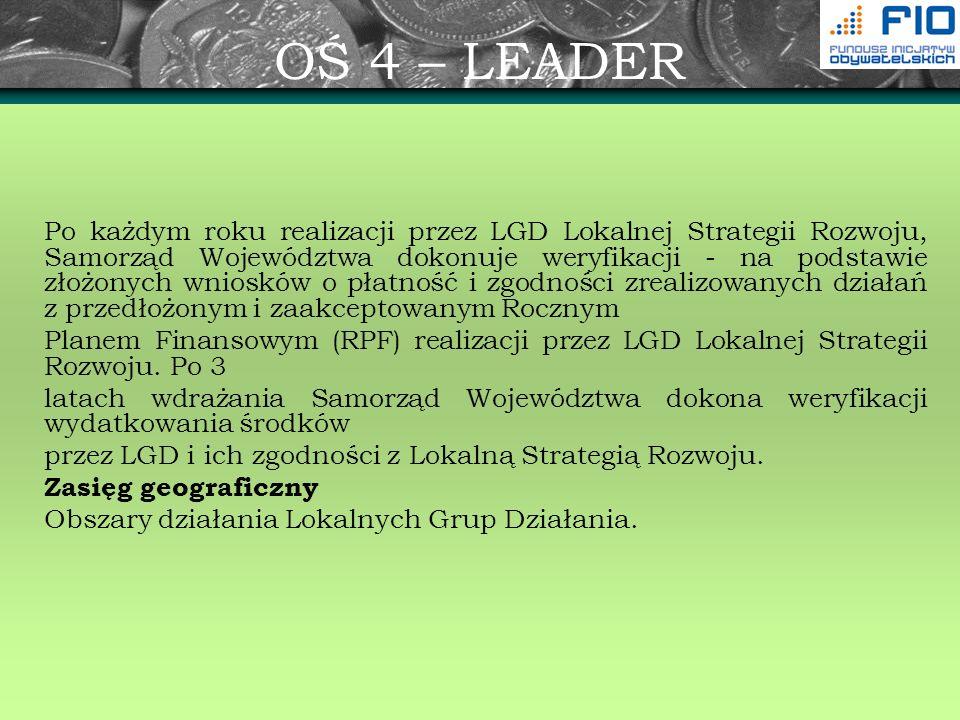 OŚ 4 – LEADER