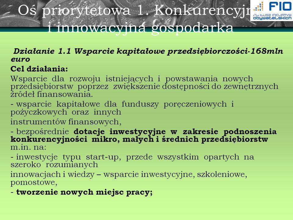 Oś priorytetowa 1. Konkurencyjna i innowacyjna gospodarka