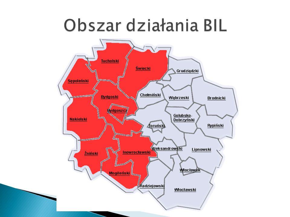 Obszar działania BIL
