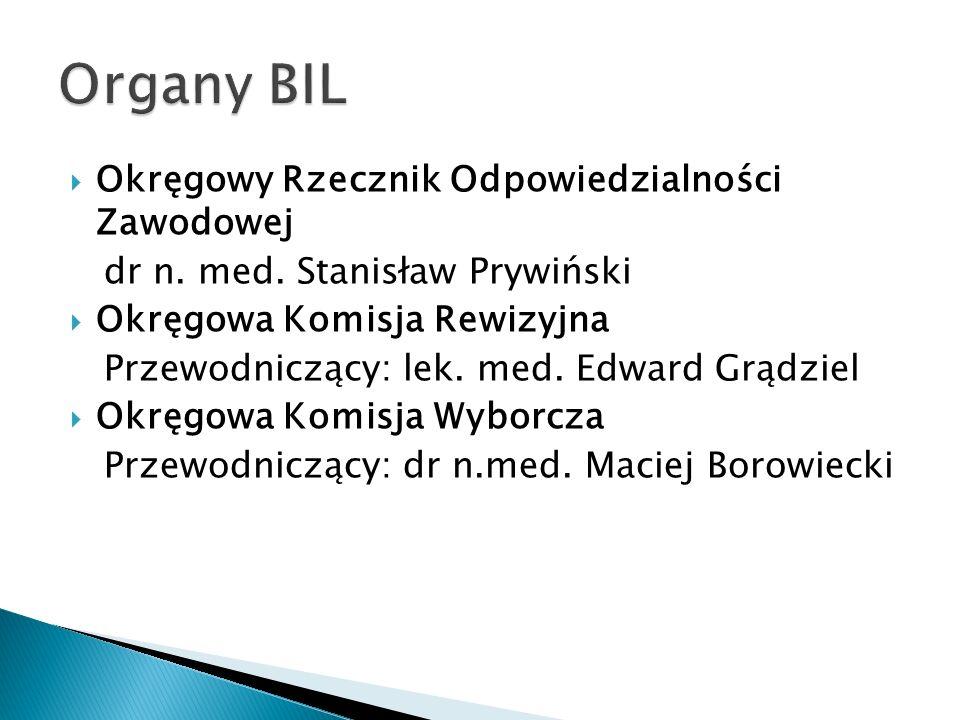 Organy BIL Okręgowy Rzecznik Odpowiedzialności Zawodowej