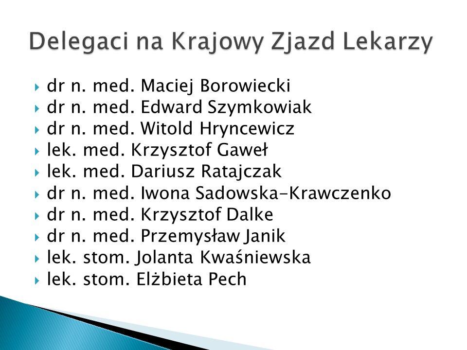Delegaci na Krajowy Zjazd Lekarzy
