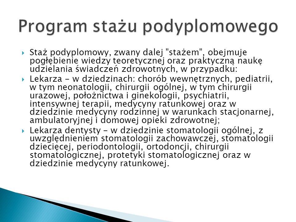Program stażu podyplomowego