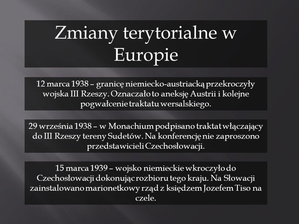 Zmiany terytorialne w Europie