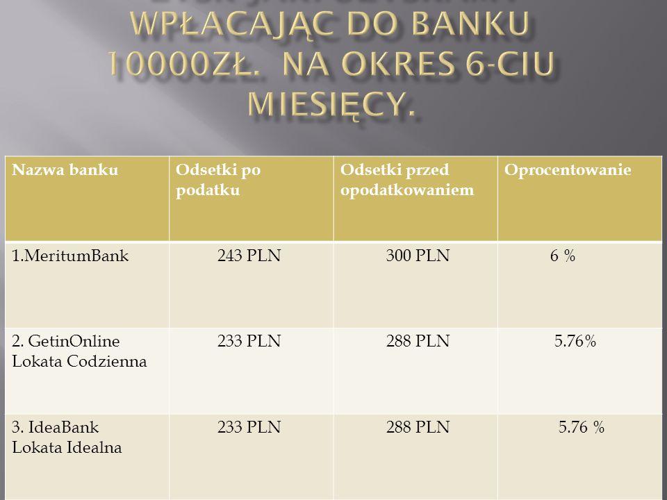 Zysk jaki uzyskamy wpłacając do banku 10000zł. na okres 6-ciu miesięcy.