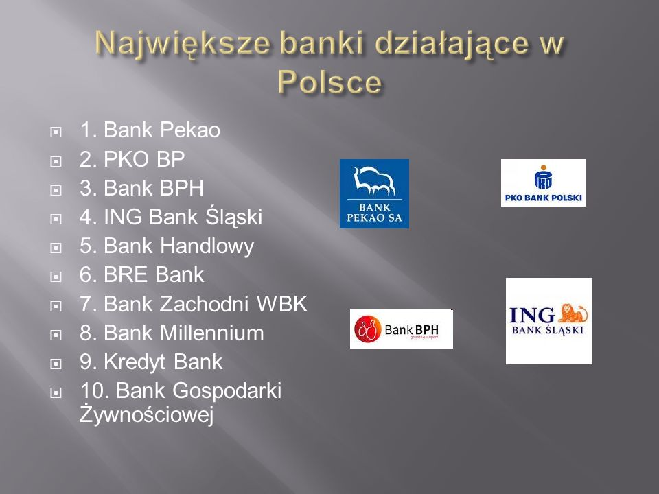 Największe banki działające w Polsce