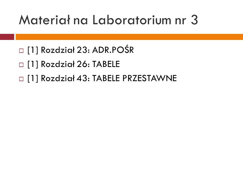 Materiał na Laboratorium nr 3
