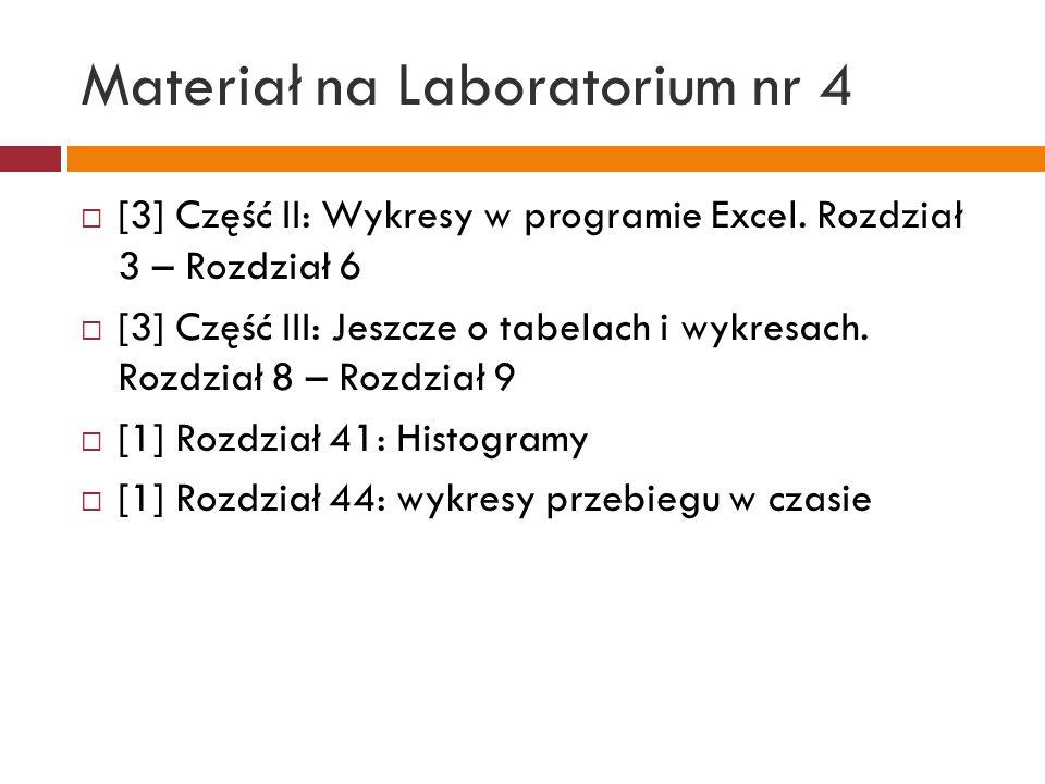 Materiał na Laboratorium nr 4