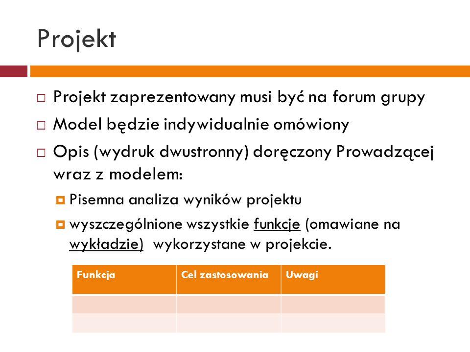 Projekt Projekt zaprezentowany musi być na forum grupy