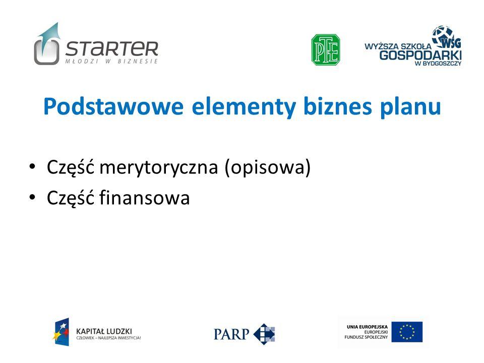 Podstawowe elementy biznes planu