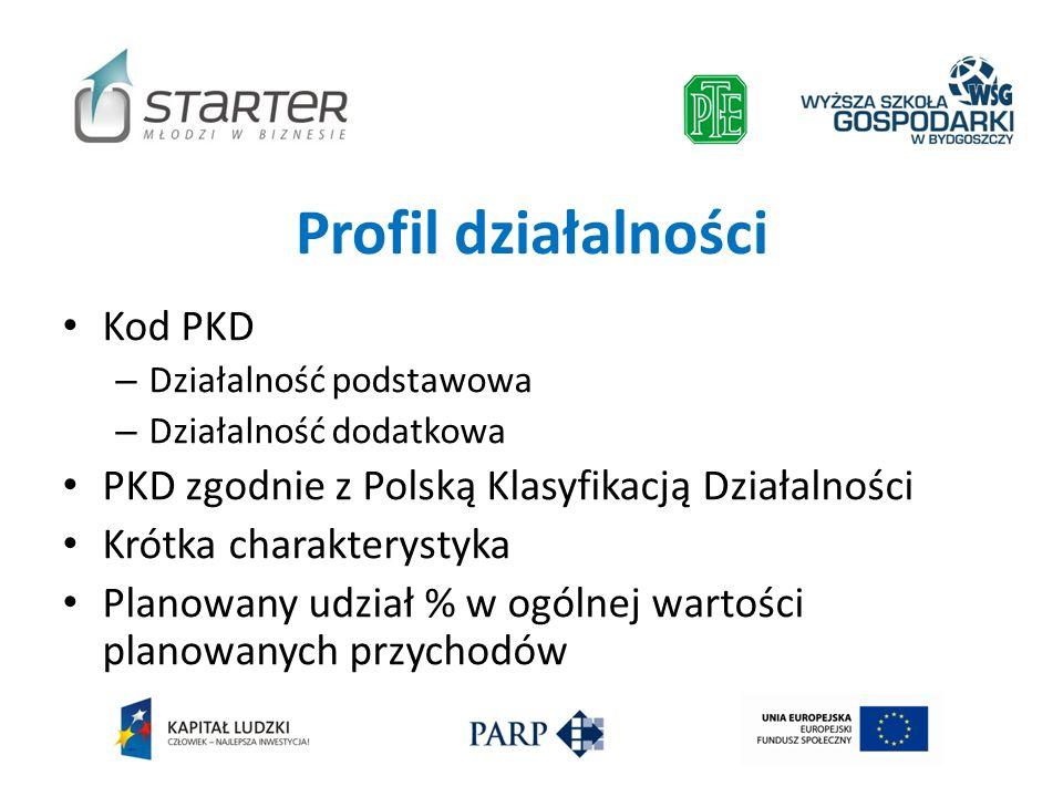 Profil działalności Kod PKD