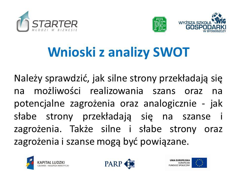 Wnioski z analizy SWOT