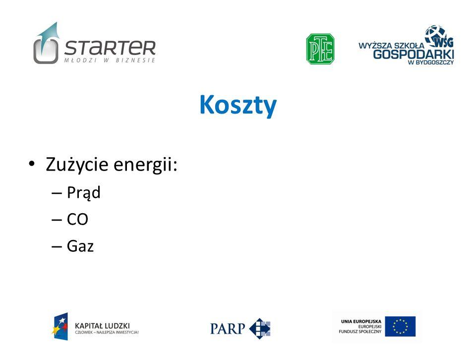 Koszty Zużycie energii: Prąd CO Gaz