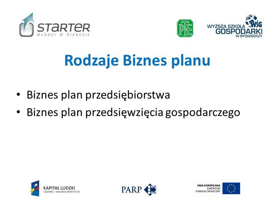 Rodzaje Biznes planu Biznes plan przedsiębiorstwa