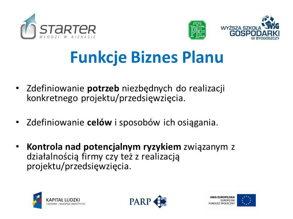 Funkcje Biznes Planu Zdefiniowanie potrzeb niezbędnych do realizacji konkretnego projektu/przedsięwzięcia.