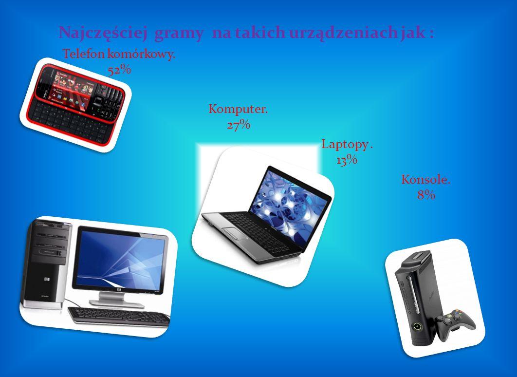 Najczęściej gramy na takich urządzeniach jak :