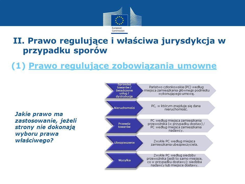 II. Prawo regulujące i właściwa jurysdykcja w przypadku sporów