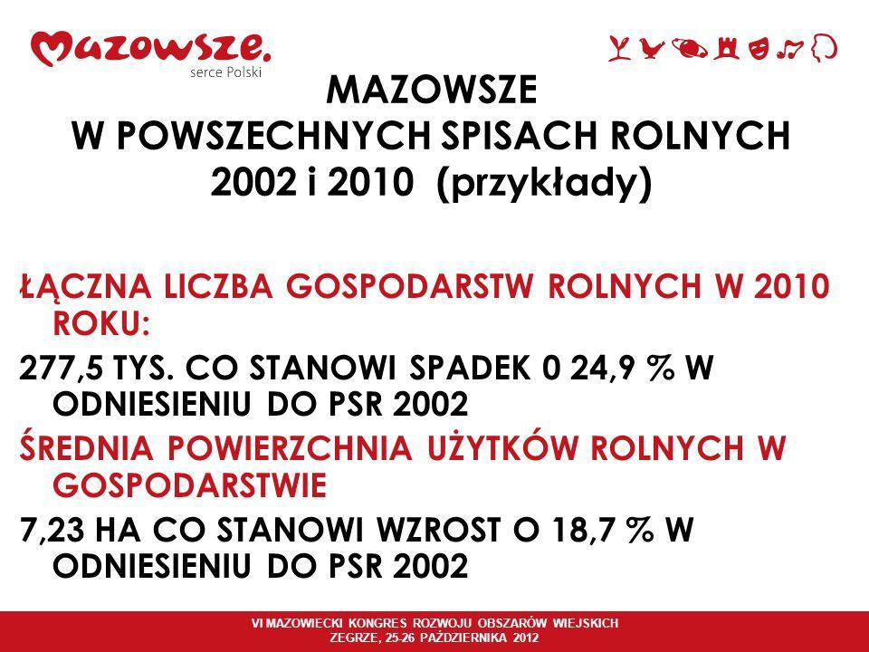 MAZOWSZE W POWSZECHNYCH SPISACH ROLNYCH 2002 i 2010 (przykłady)