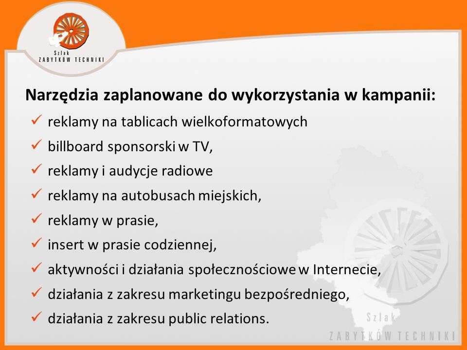 Narzędzia zaplanowane do wykorzystania w kampanii: