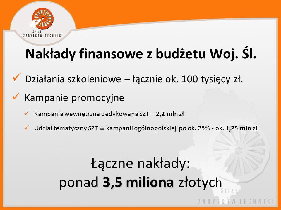 Nakłady finansowe z budżetu Woj. Śl.