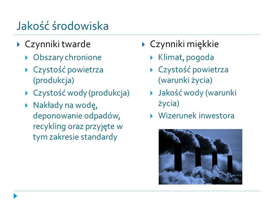 Jakość środowiska Czynniki twarde Czynniki miękkie Obszary chronione