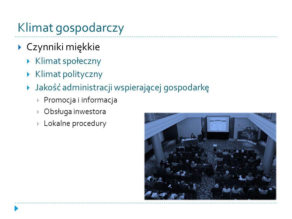 Klimat gospodarczy Czynniki miękkie Klimat społeczny Klimat polityczny