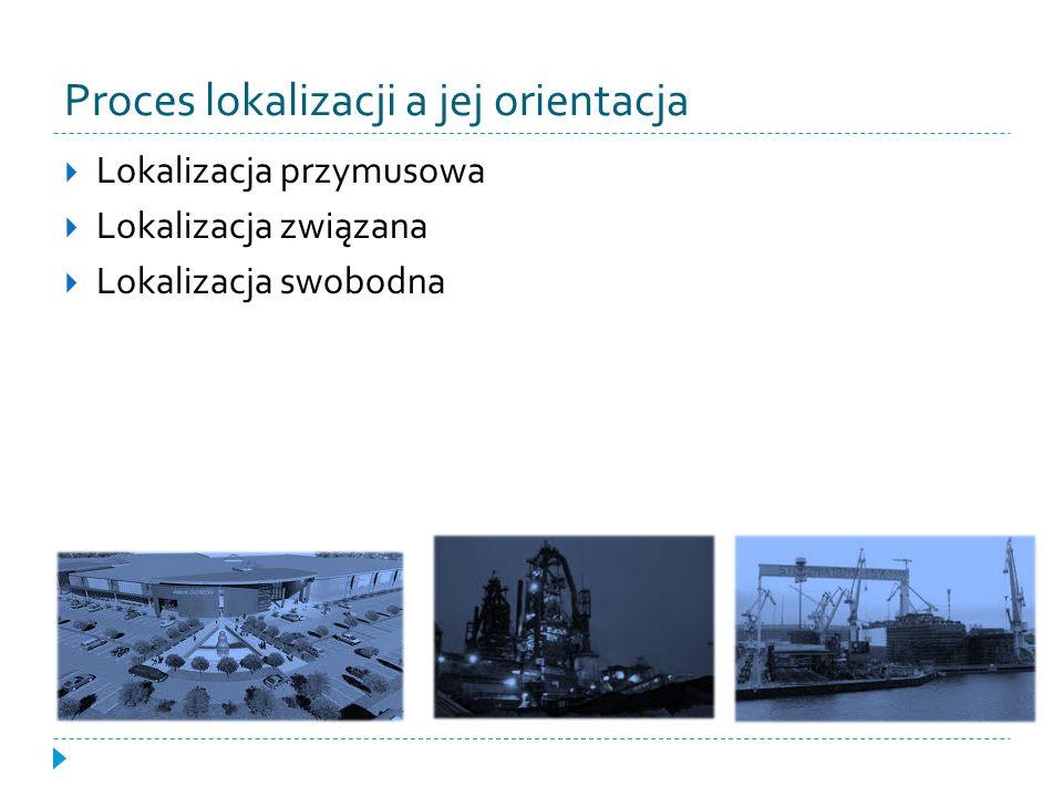 Proces lokalizacji a jej orientacja