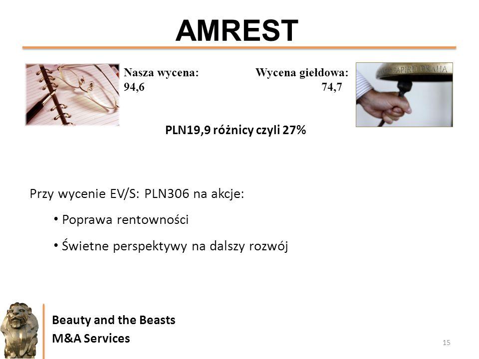 AMREST Przy wycenie EV/S: PLN306 na akcje: Poprawa rentowności