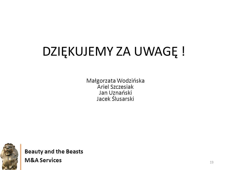 DZIĘKUJEMY ZA UWAGĘ ! Małgorzata Wodzińska Ariel Szczesiak