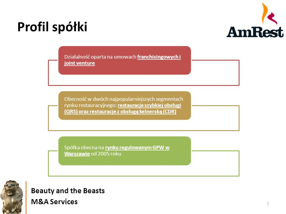 Profil spółki Beauty and the Beasts M&A Services