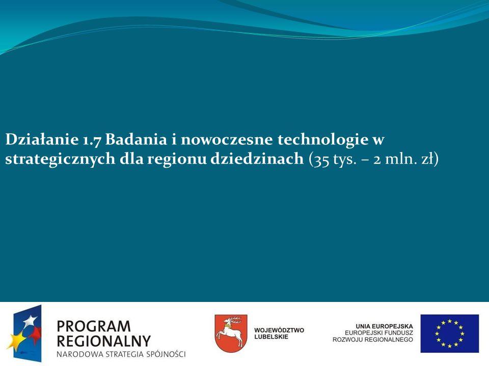 Działanie 1.7 Badania i nowoczesne technologie w strategicznych dla regionu dziedzinach (35 tys.