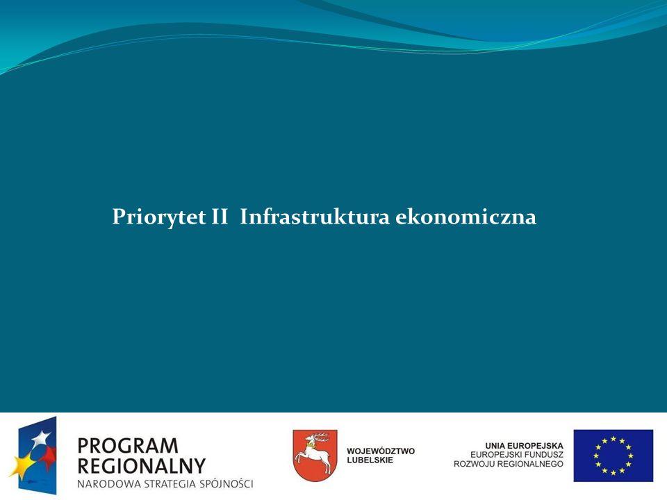 Priorytet II Infrastruktura ekonomiczna