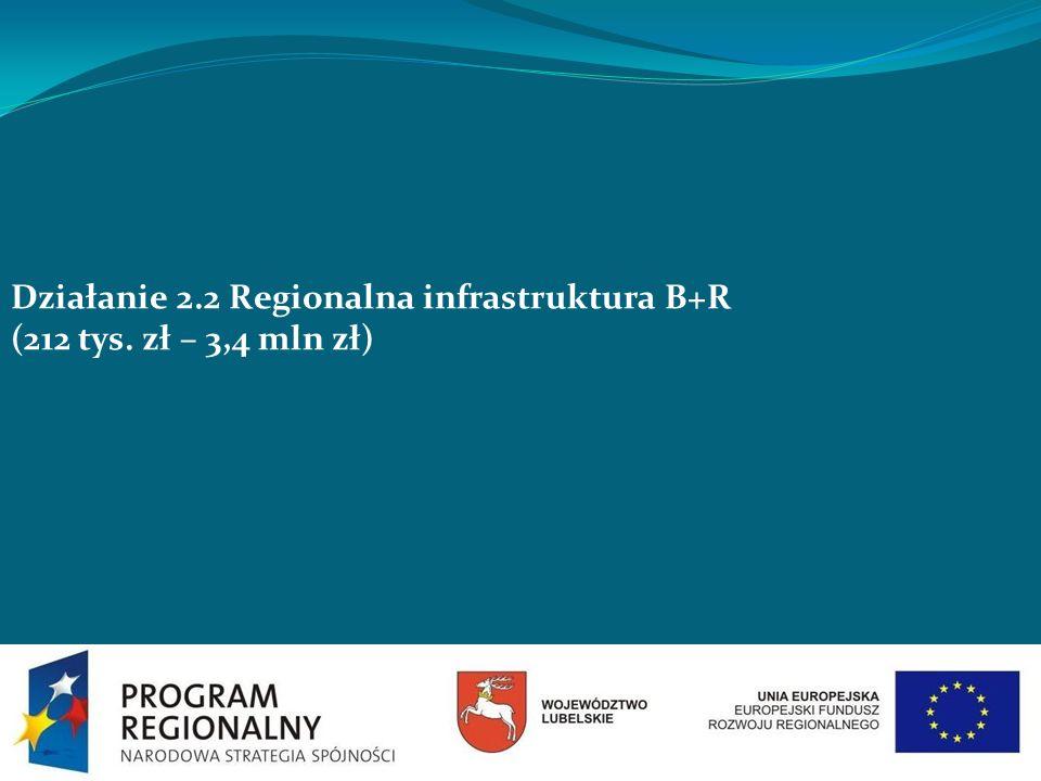 Działanie 2.2 Regionalna infrastruktura B+R
