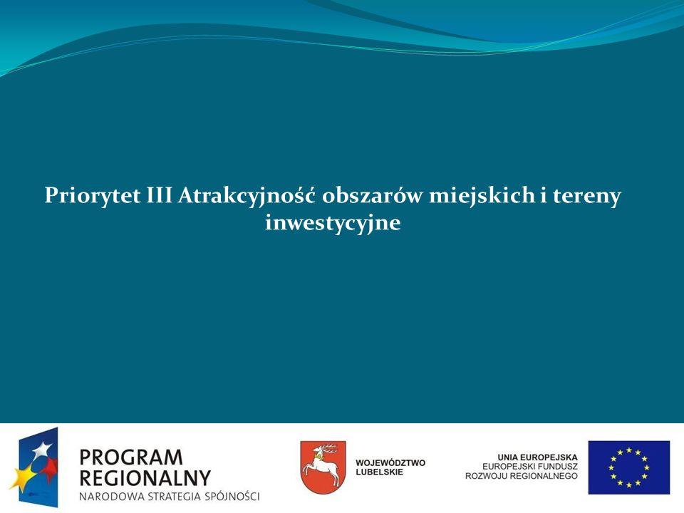 Priorytet III Atrakcyjność obszarów miejskich i tereny inwestycyjne