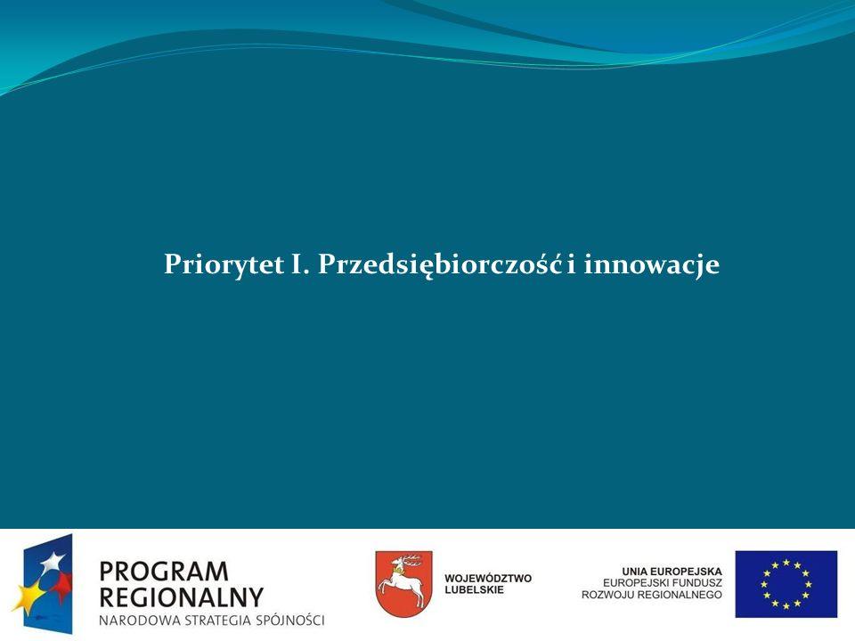 Priorytet I. Przedsiębiorczość i innowacje