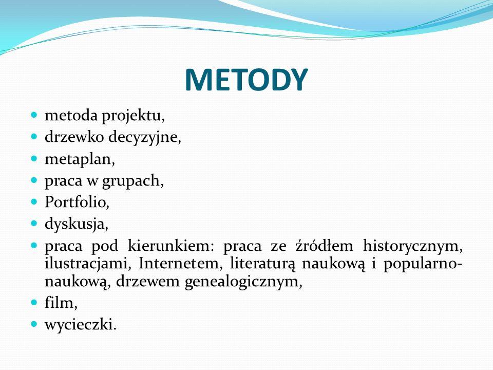METODY metoda projektu, drzewko decyzyjne, metaplan, praca w grupach,