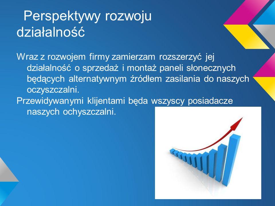 Perspektywy rozwoju działalność