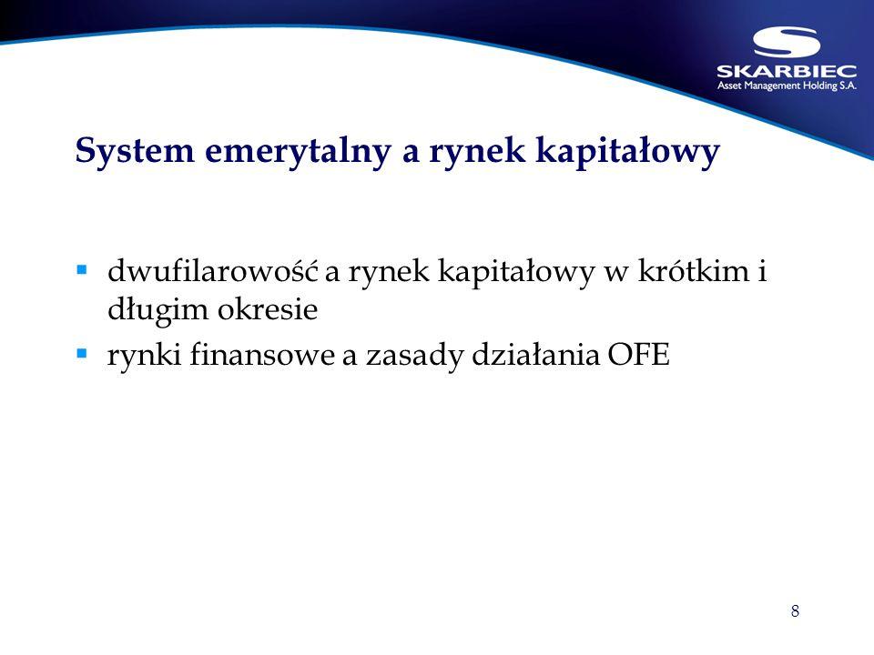 System emerytalny a rynek kapitałowy