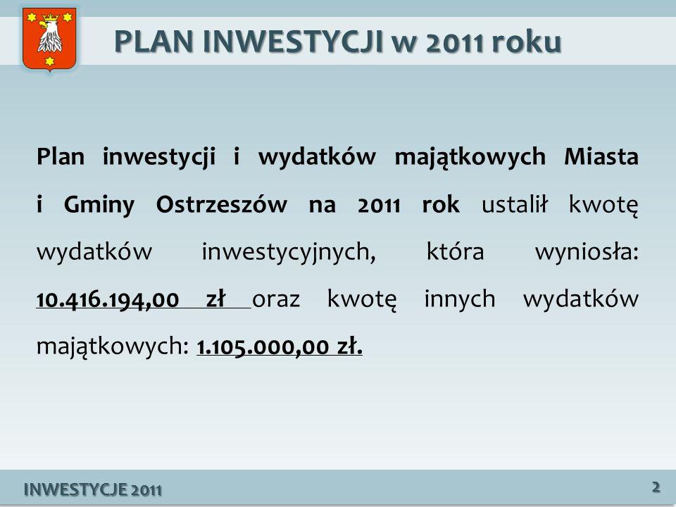 PLAN INWESTYCJI w 2011 roku