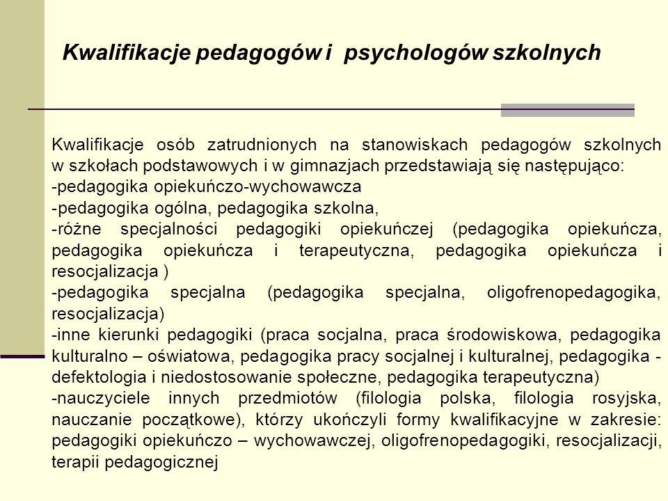 Kwalifikacje pedagogów i psychologów szkolnych