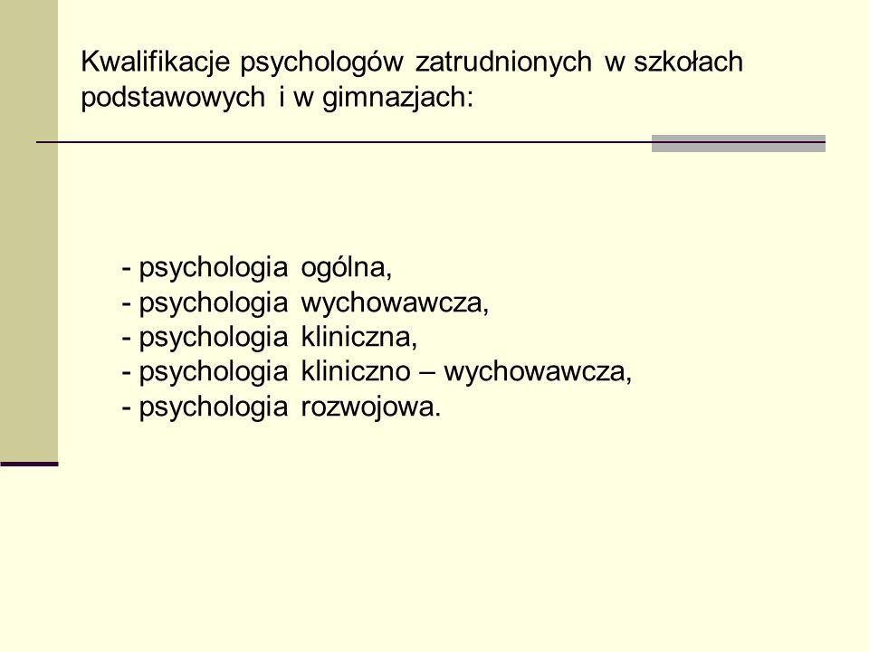 Kwalifikacje psychologów zatrudnionych w szkołach podstawowych i w gimnazjach: