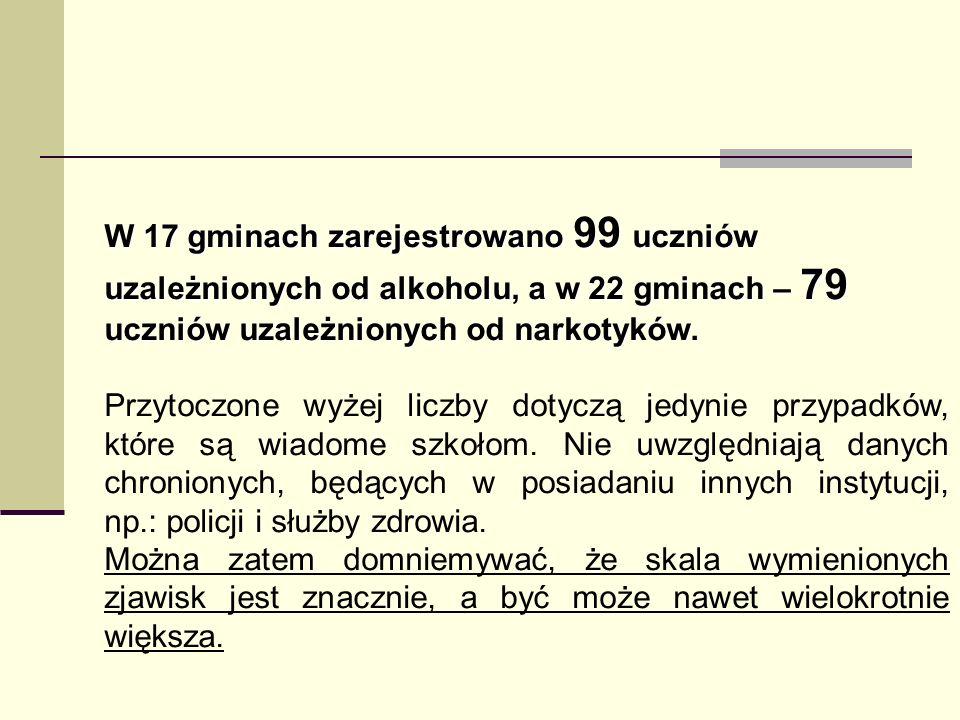 W 17 gminach zarejestrowano 99 uczniów