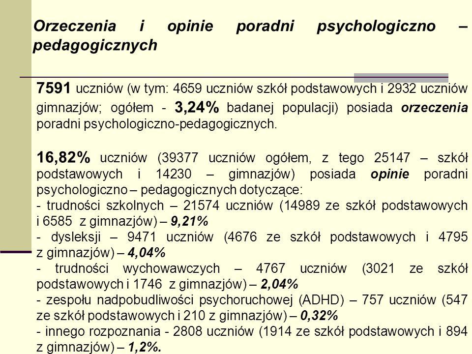 Orzeczenia i opinie poradni psychologiczno – pedagogicznych